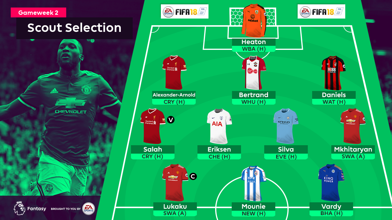 A graphic of the FPL Scout Selection for Gameweek 2: Heaton; Alexander-Arnold, Bertrand, Daniels; Salah, Eriksen, Silva, Mkhitaryan; Lukaku, Mounie, Vardy