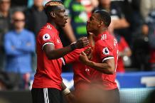 Three key points: Man Utd v Leicester