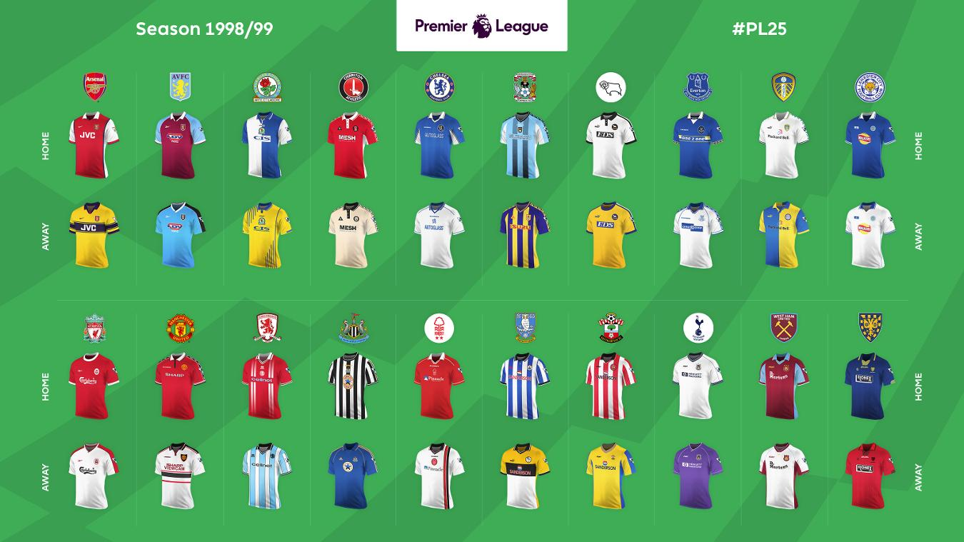 Premier League Home and Away shirts: 1998/99