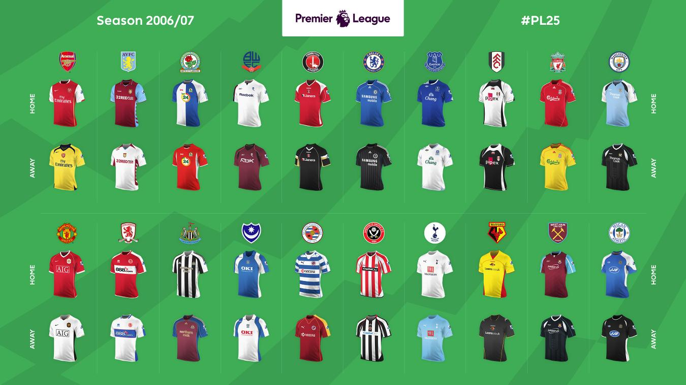 Premier League Home and Away shirts: 2006/07