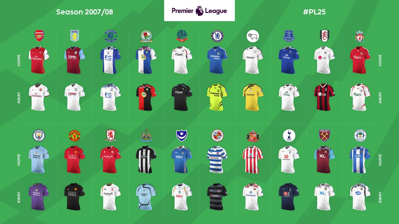 Premier League Home and Away shirts: 2007/08