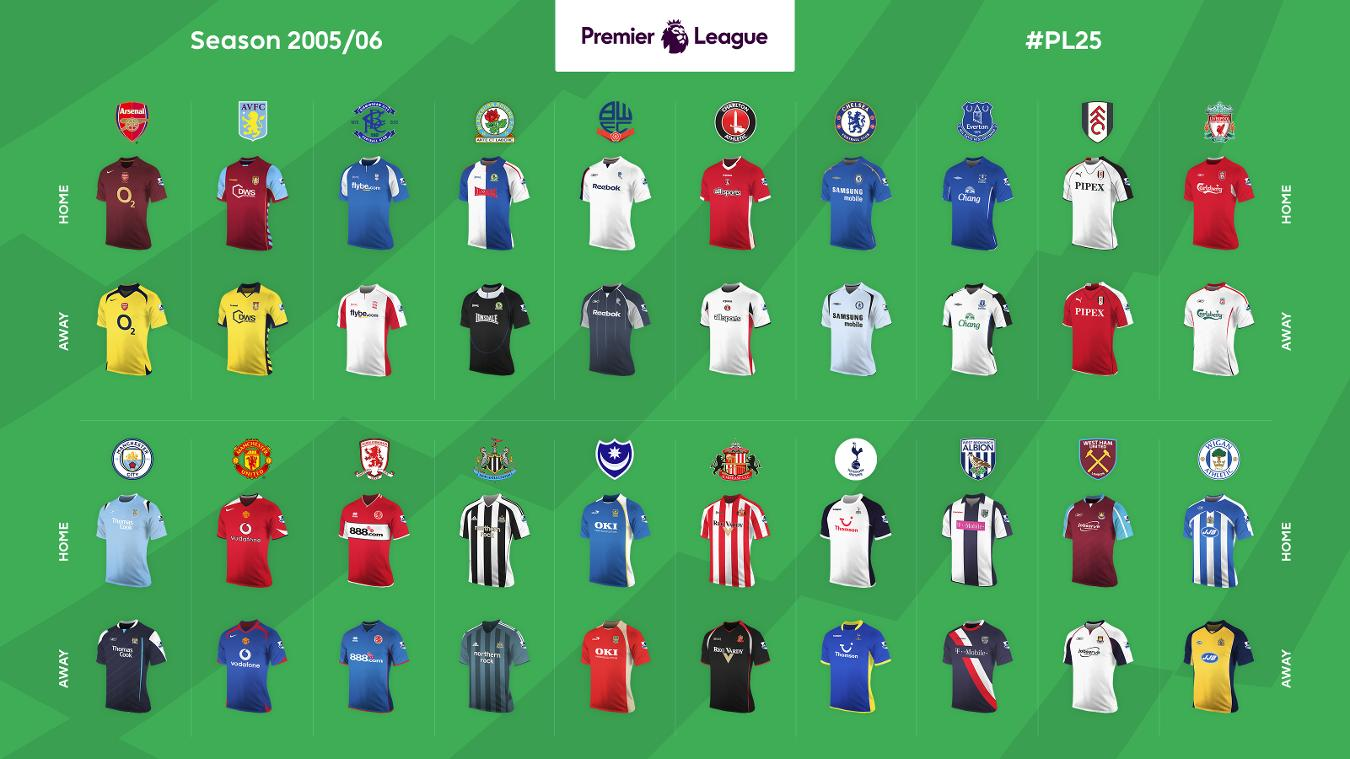Premier League Home and Away shirts: 2005/06