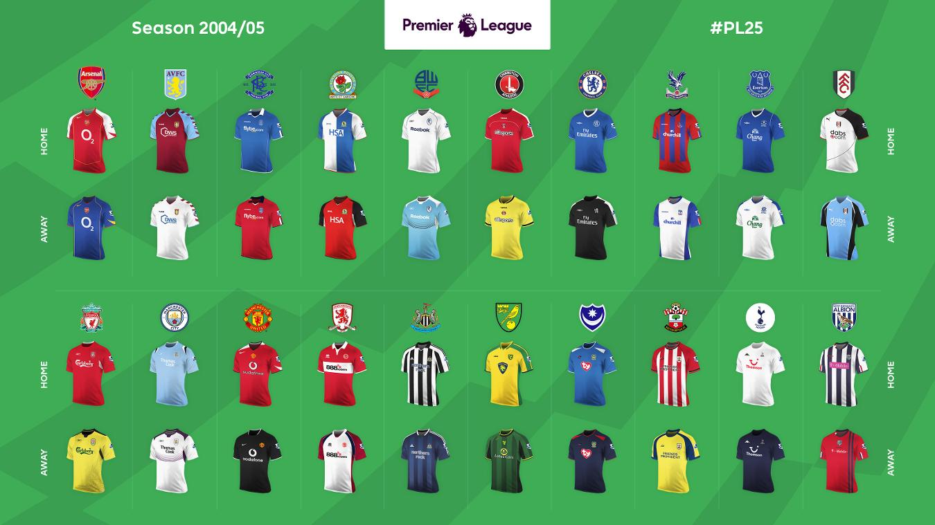 Premier League Home and Away shirts: 2004/05