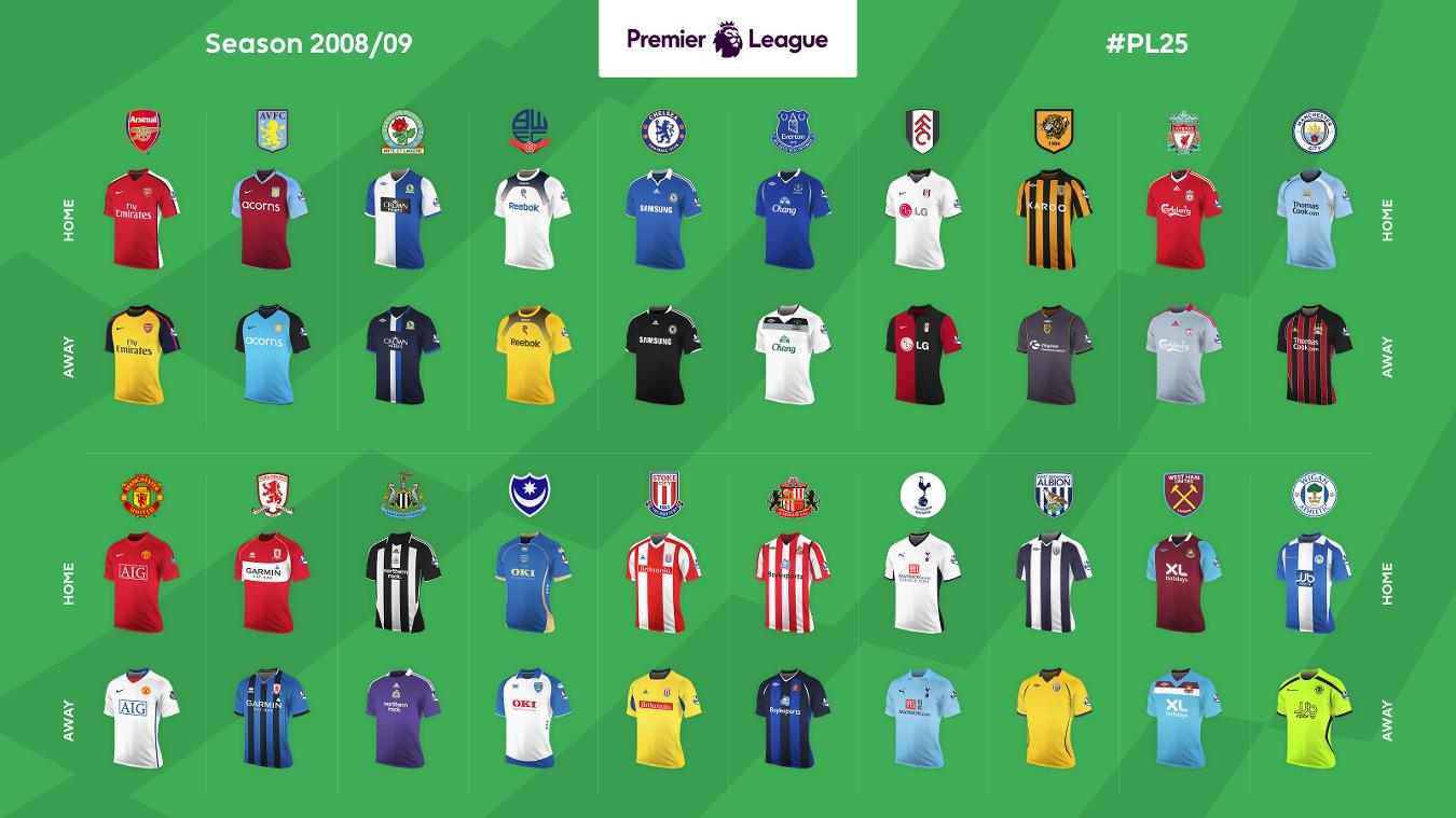 Premier League Home and Away shirts: 2008/09