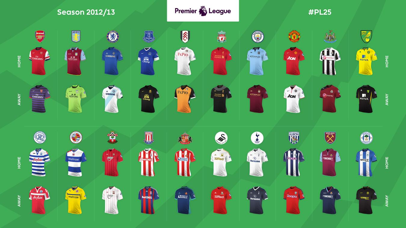 Premier League Home and Away shirts: 2012/13