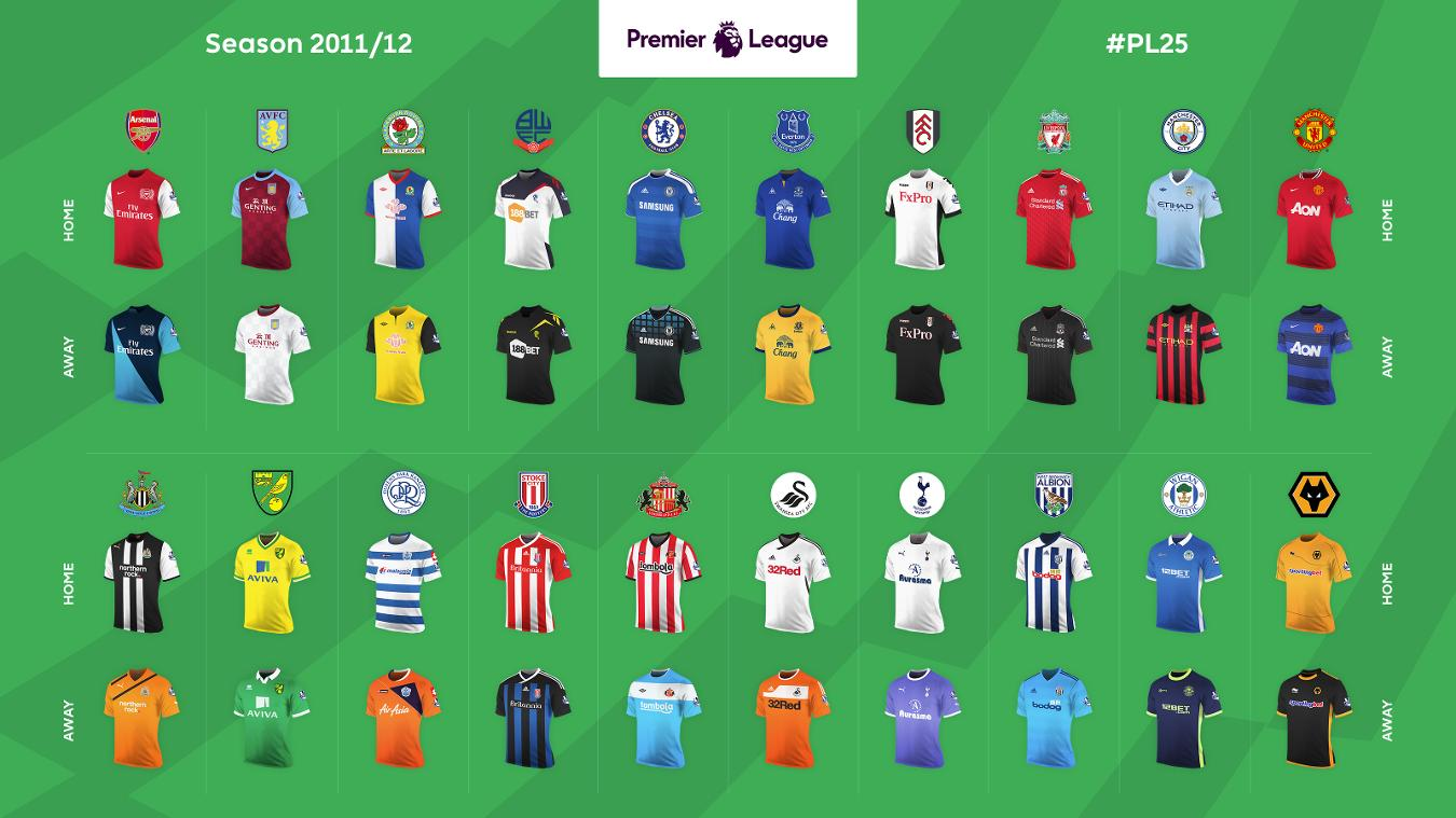Premier League Home and Away shirts: 2011/12