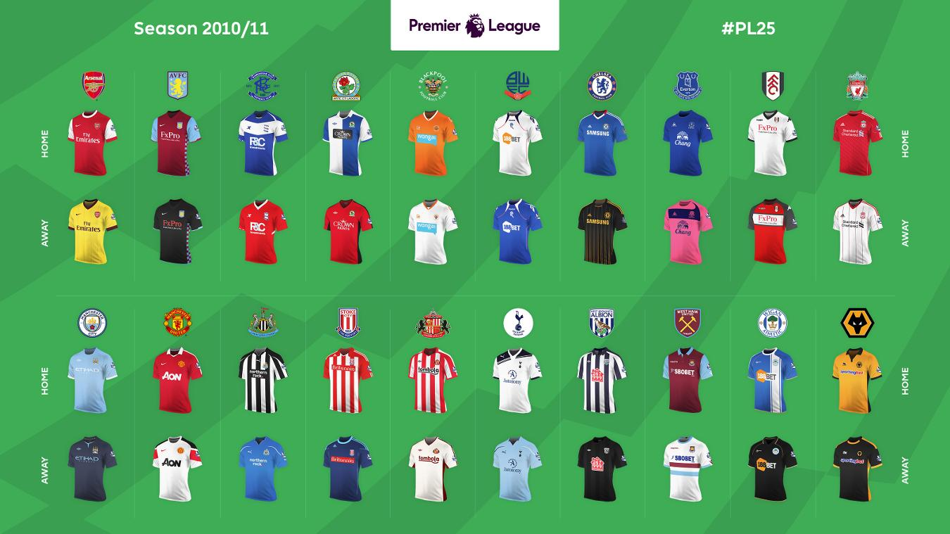 Premier League Home and Away shirts: 2010/11