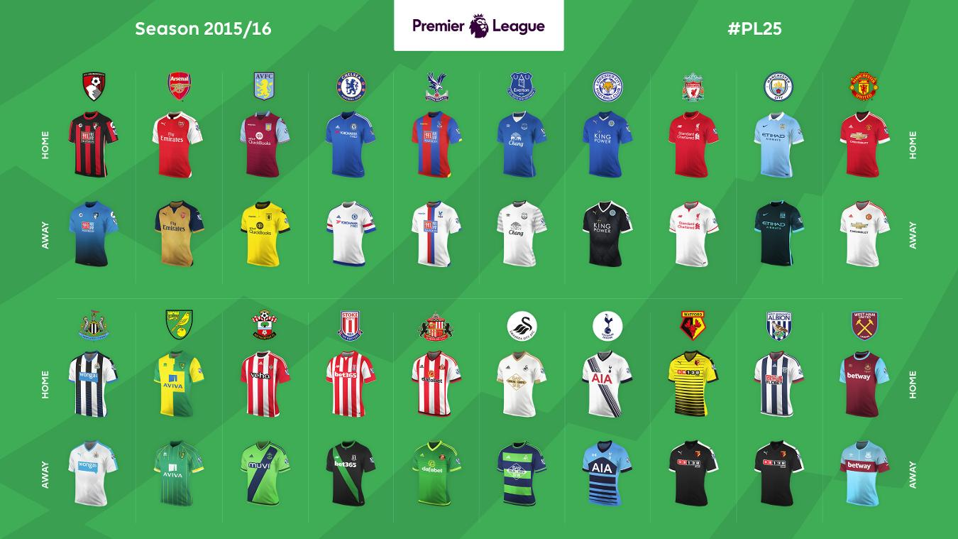 Premier League Home and Away shirts: 2015/16