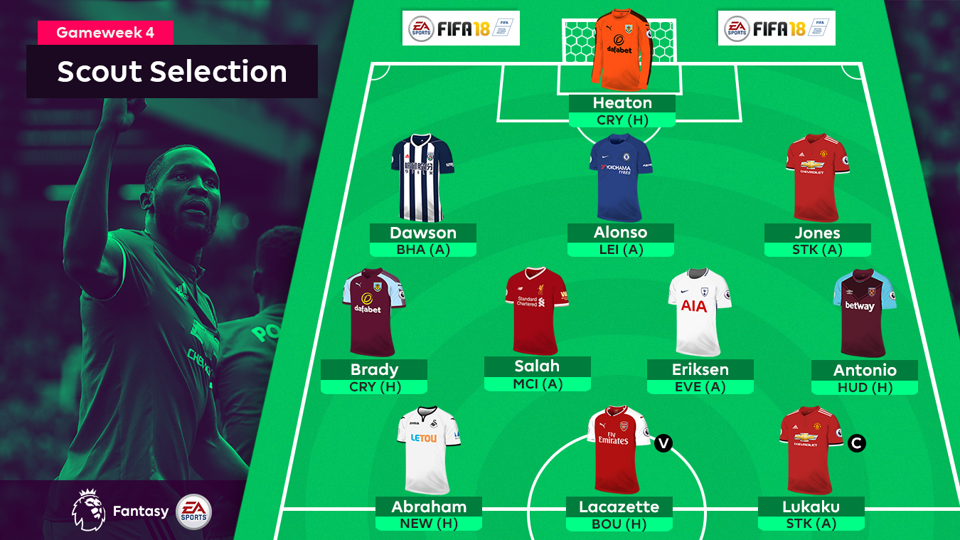 FPL Scout's Selection for Gameweek 4