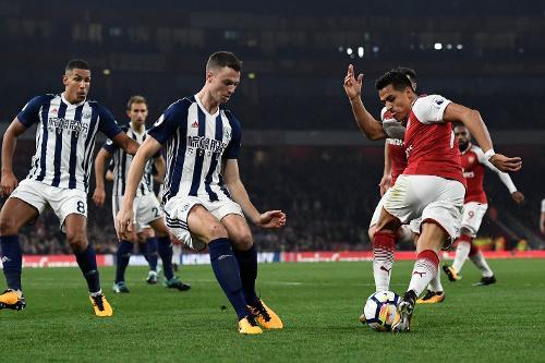 Arsenal V West Brom 2017 18 Premier League