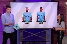 FPL Show Ep 11: State of Play - Man City