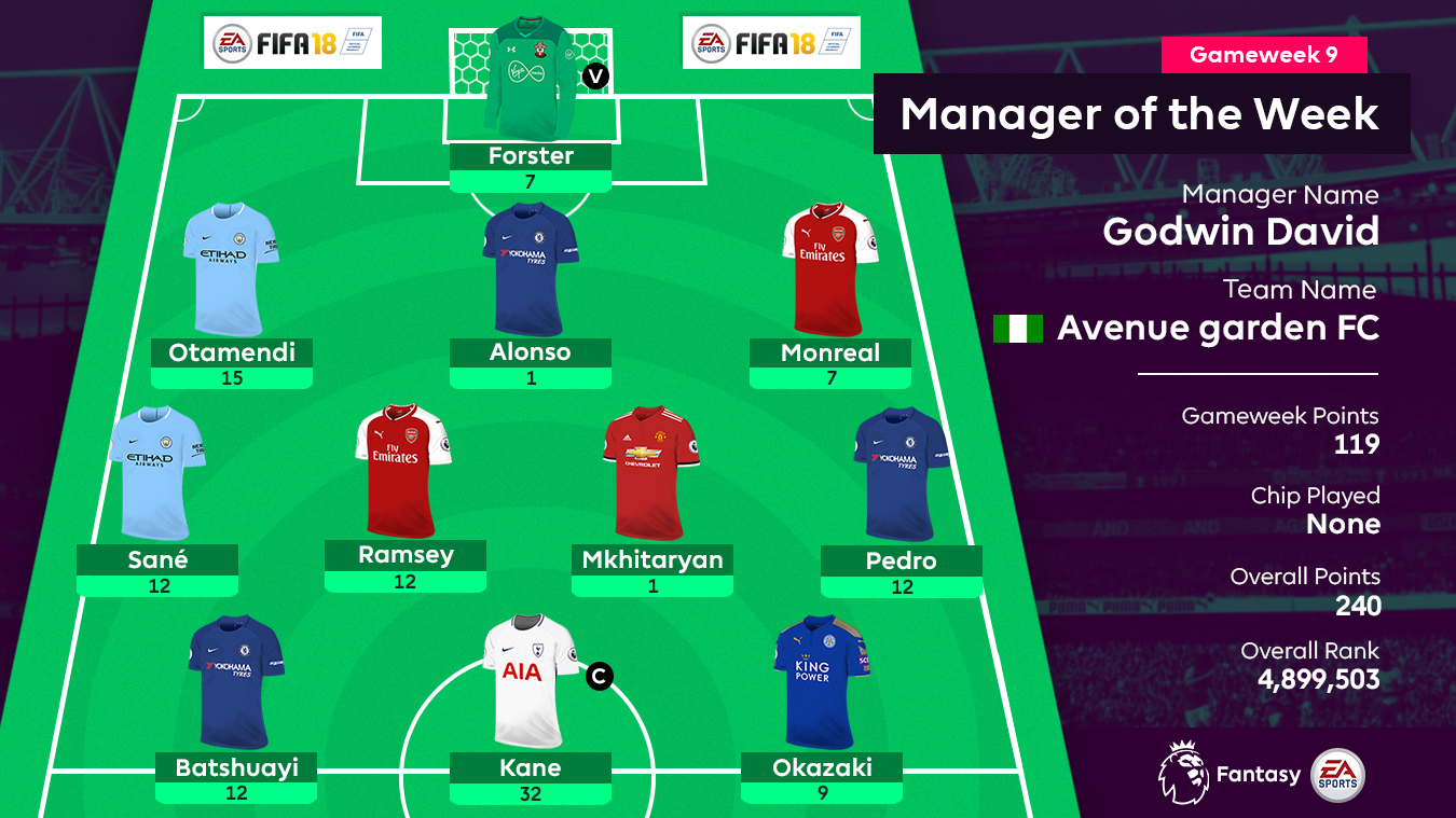 Manager of the Week, Gameweek 9