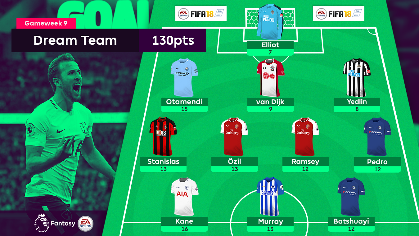 A graphic of the FPL Gameweek 9 Dream Team