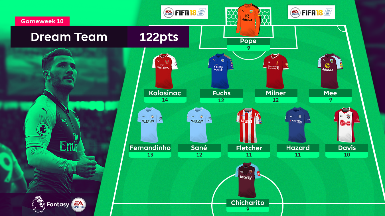 A graphic of the FPL Gameweek 10 Dream Team