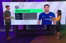FPL Show Ep 13: State of play