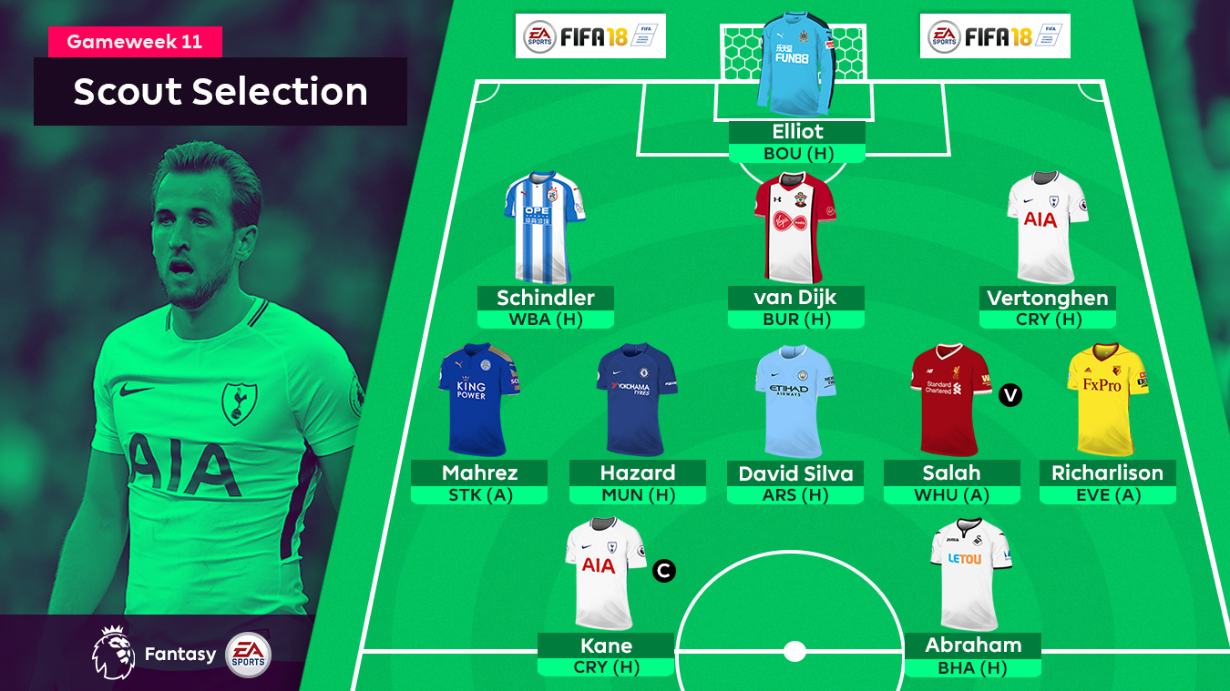 Tammy Abraham joins Harry Kane in attack for The Scout's GW11 FPL Selection