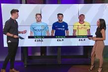 FPL Show Ep 14: State of Play - Midfielders