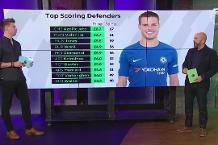 FPL Show Ep 14: State of Play - Goalkeepers and defenders