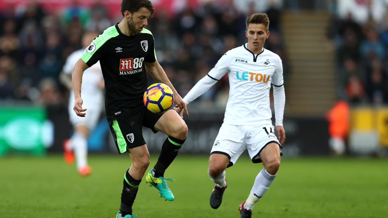 Swansea City 0-0 AFC Bournemouth