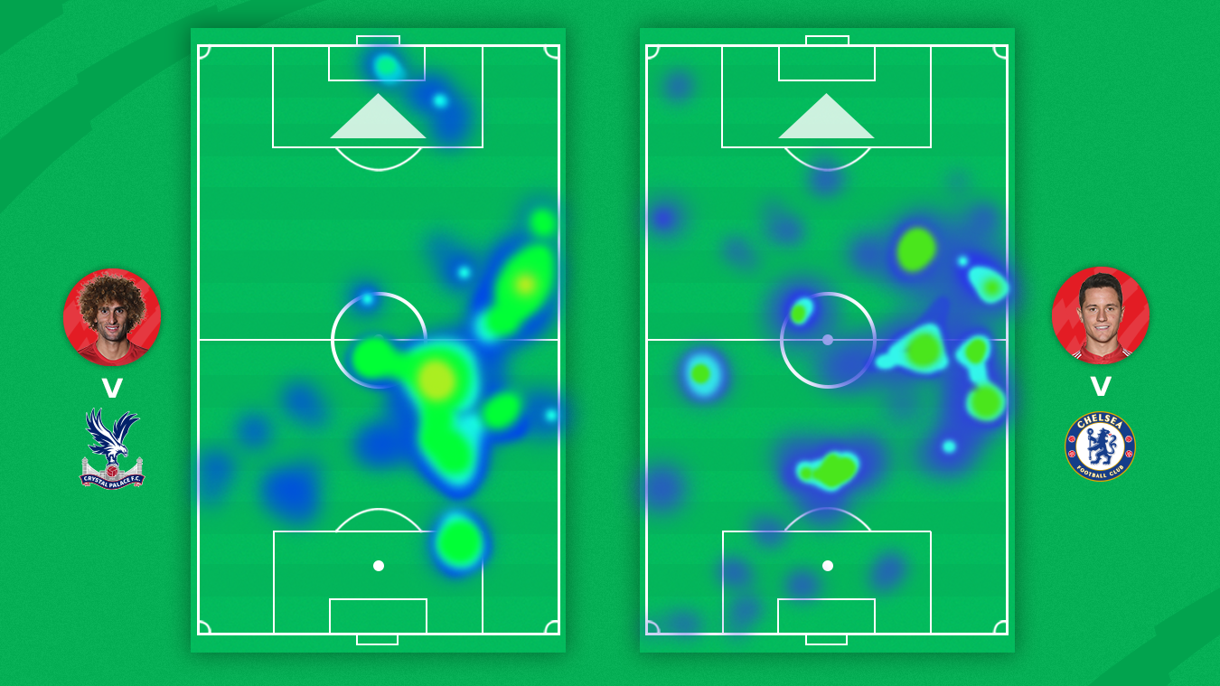 A graphic of the heatmaps of Fellaini v Crystal Palace and Herrera v Chelsea