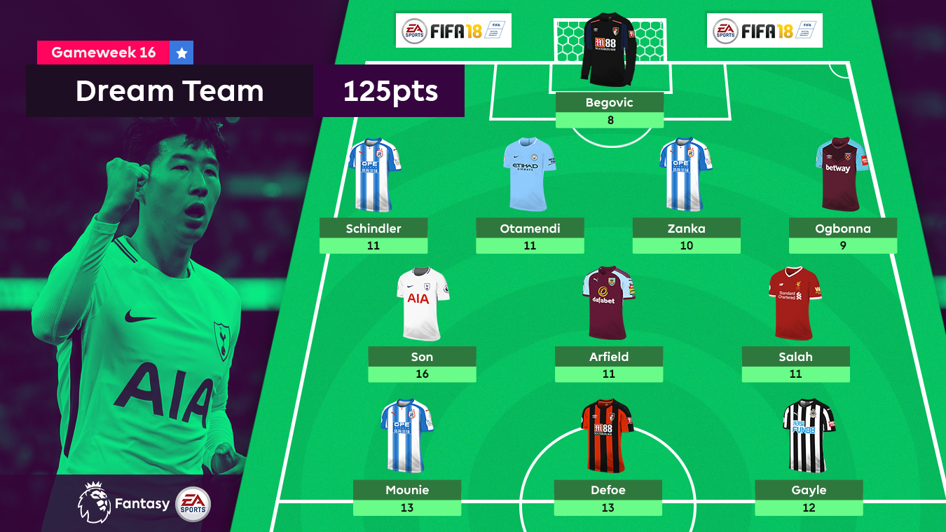 A graphic of the FPL Gameweek 16 Dream Team