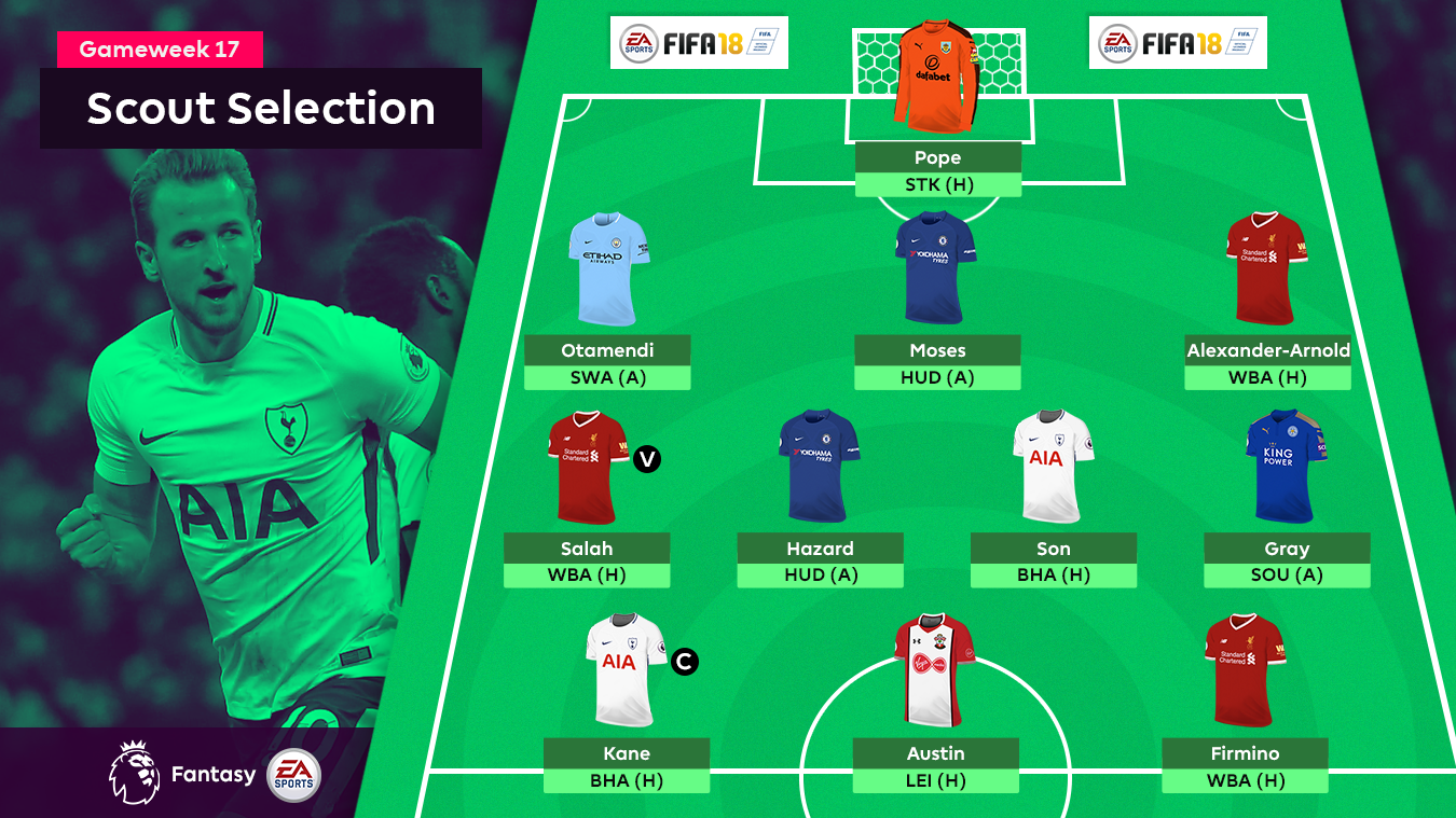 A graphic of the FPL Gameweek 17 Scout Selection