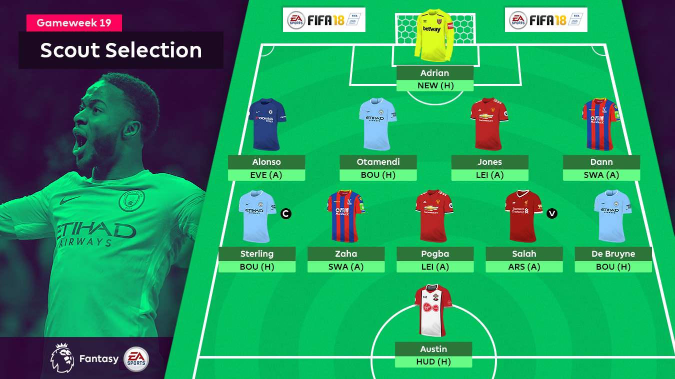 Scout Selection, Gameweek 19