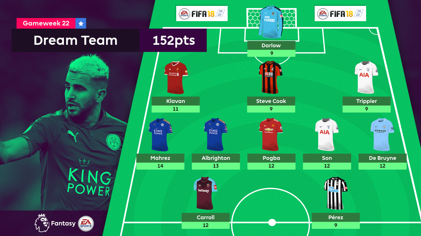Dream Team, Gameweek 22