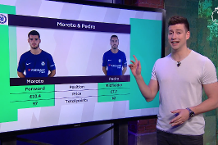 FPL Daily Update: GW24 #3