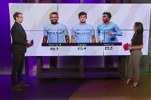 FPL Show Ep 26: State of play - Defenders
