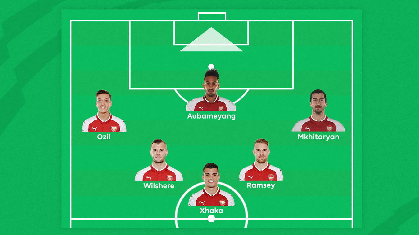 Adrian Clarke's preferred Arsenal attack to face Spurs