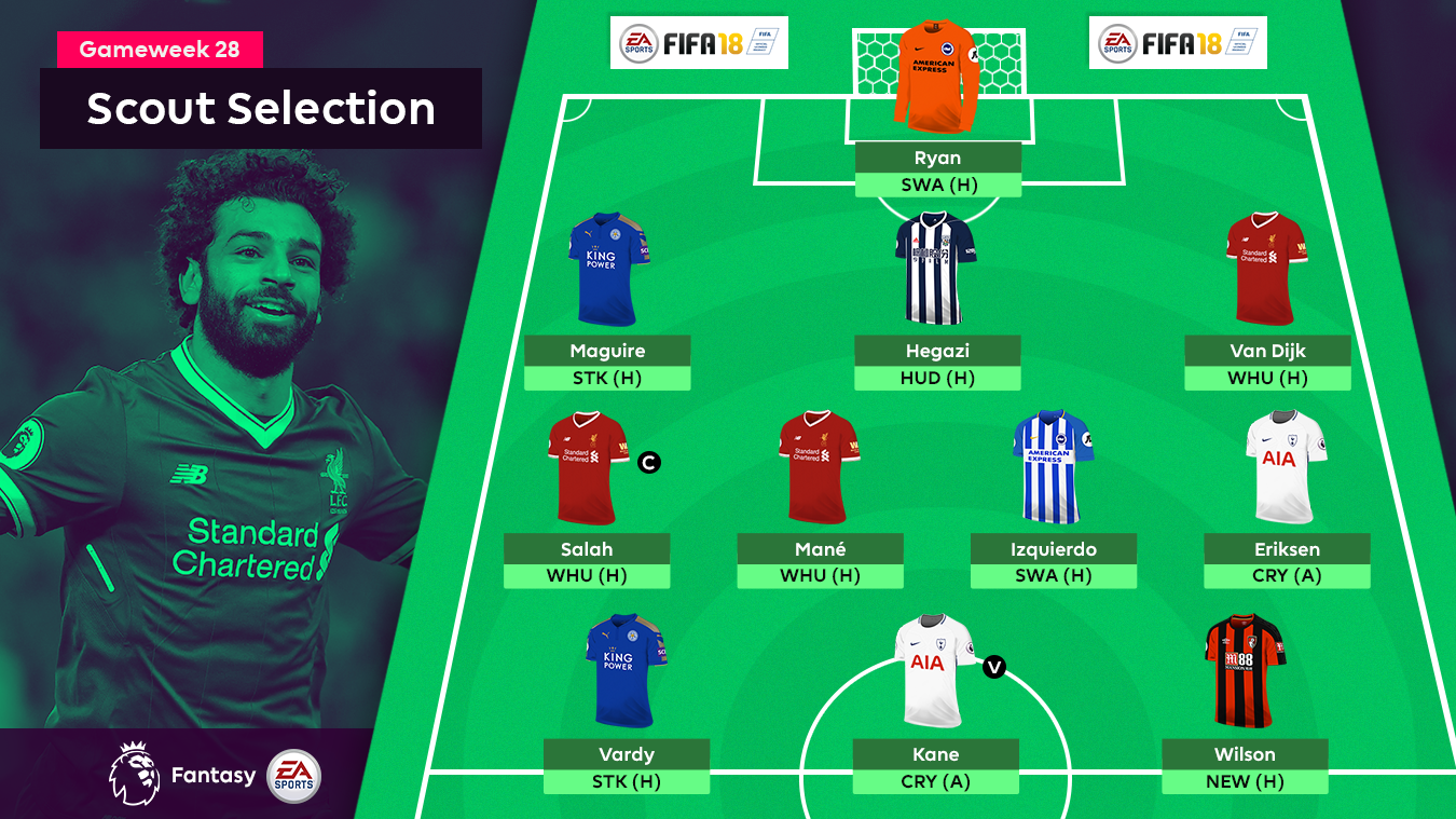 A graphic of the FPL Gameweek 28 Scout Selection
