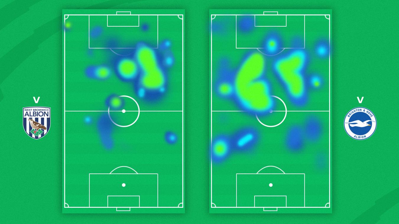 Eden Hazard's heat-map against West Brom and Everton