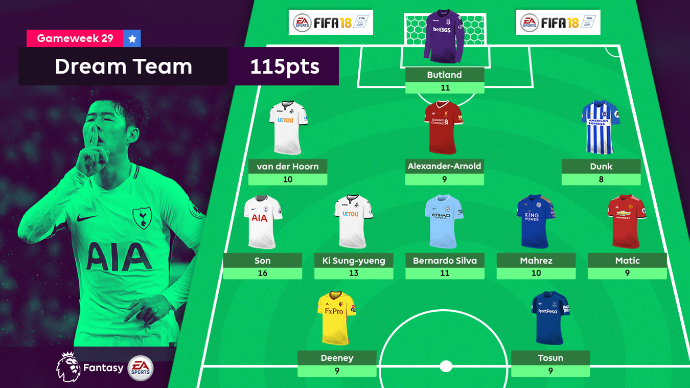 Dream Team, Gameweek 29