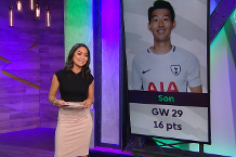 FPL Show Ep 31: Player stats