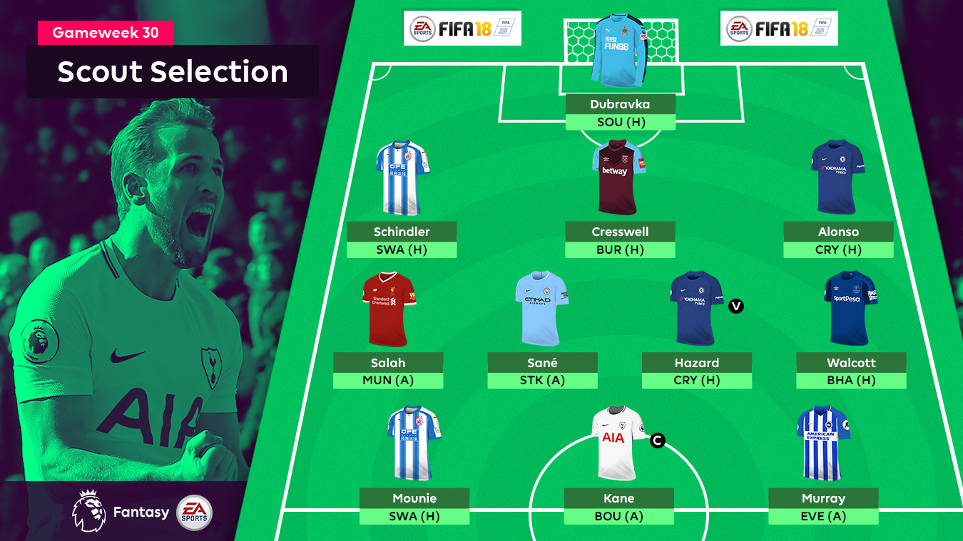 Scout Selection Gameweek 30