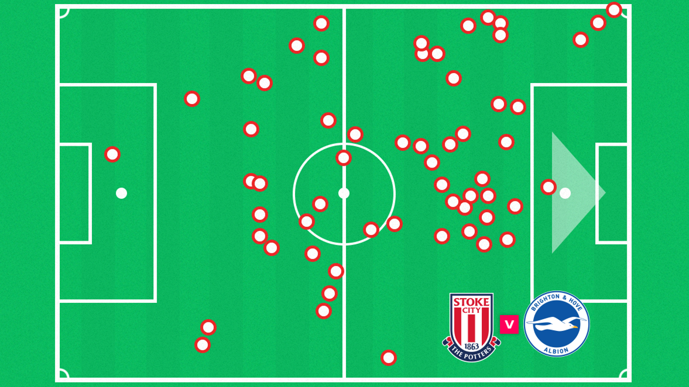A graphic of Badou Ndiaye's touch map v Brighton
