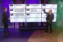 FPL Show Ep 32: Forward thinking