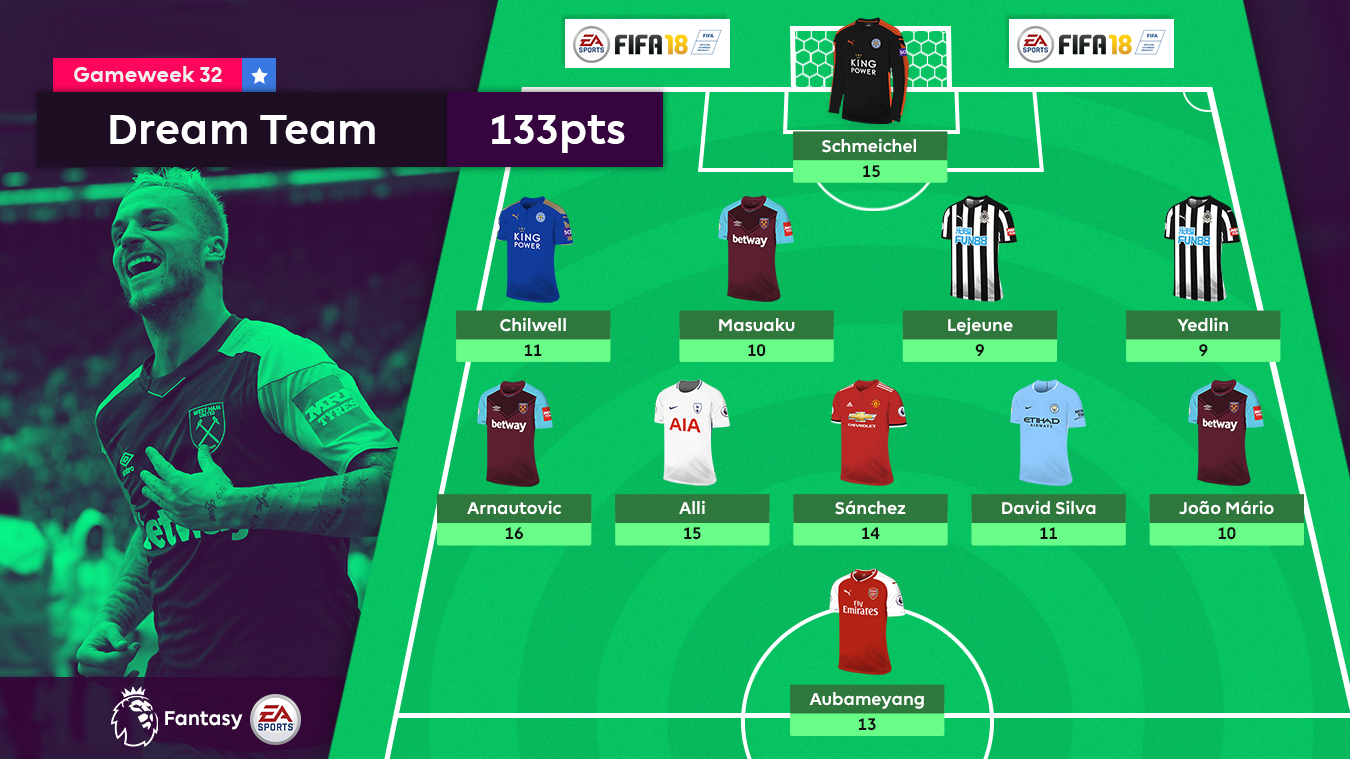 A graphic of the FPL Gameweek 32 Dream Team