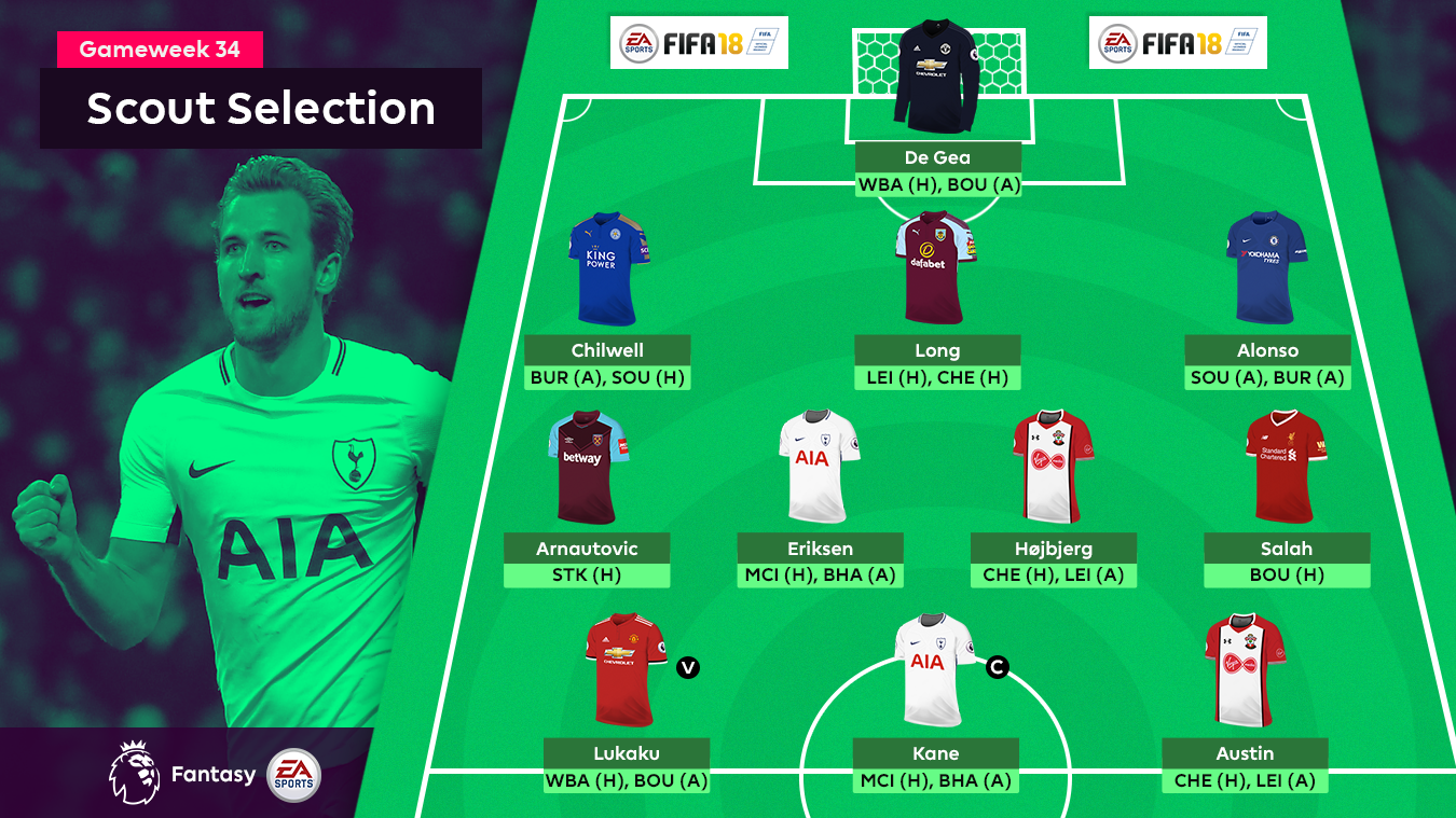 A graphic of the FPL Gameweek 34 Scout Selection