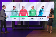 FPL Show Ep 37: State of play - Goalkeepers and defenders