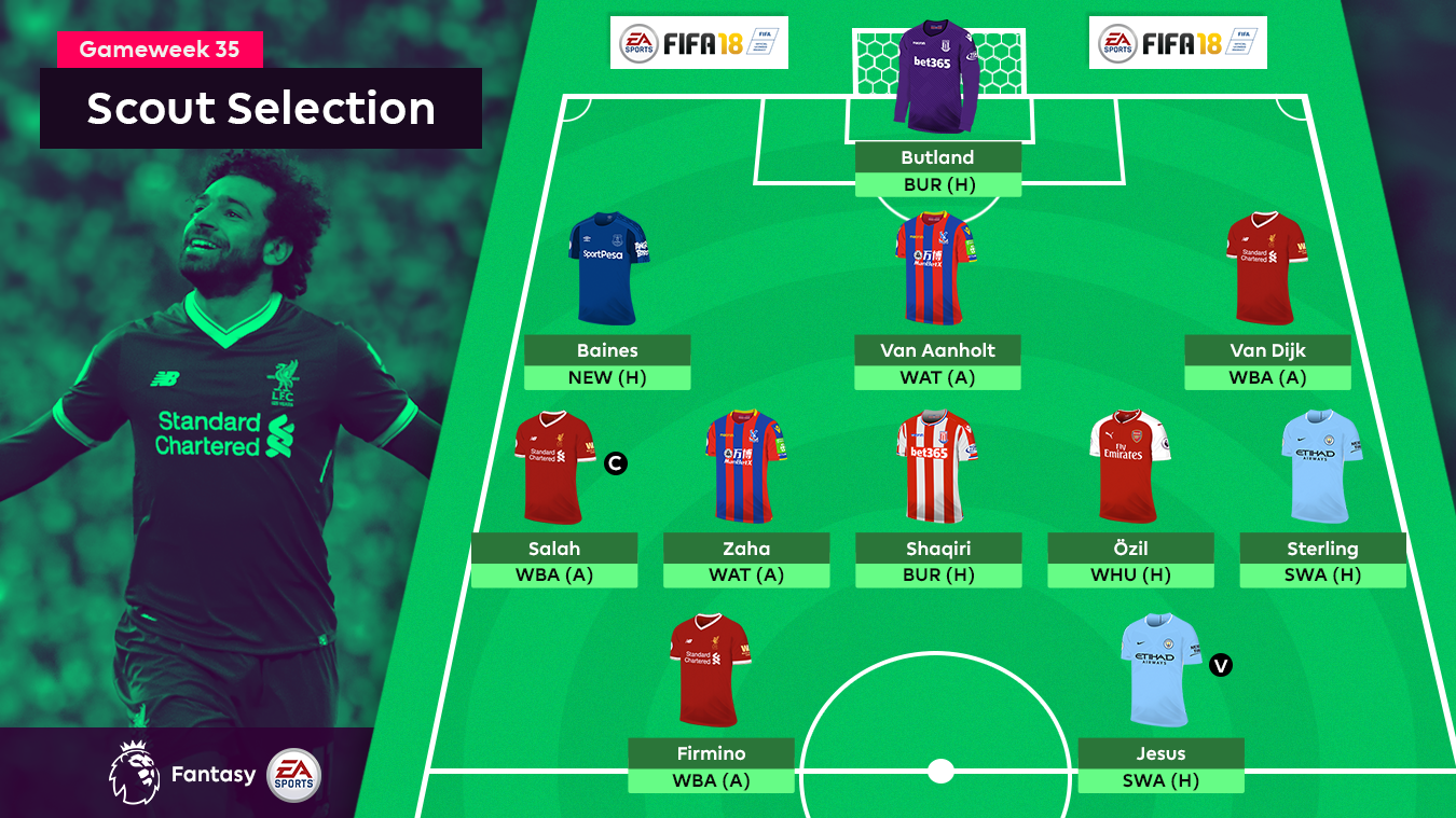 The Scout Selection, Gameweek 35