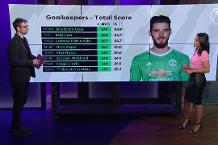FPL Show Ep 41: State of play - Goalkeepers and defenders