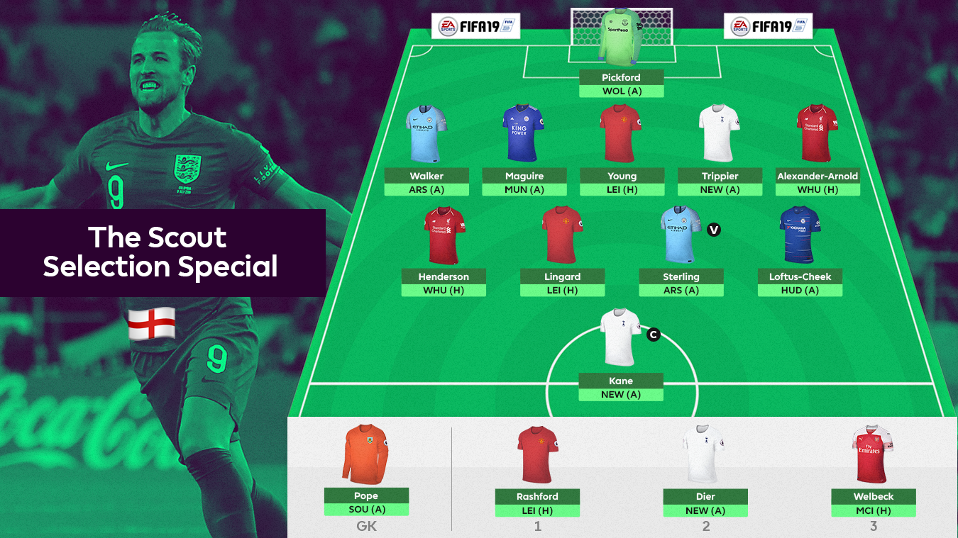 A graphic showing The Scout's Fantasy squad of England World Cup players