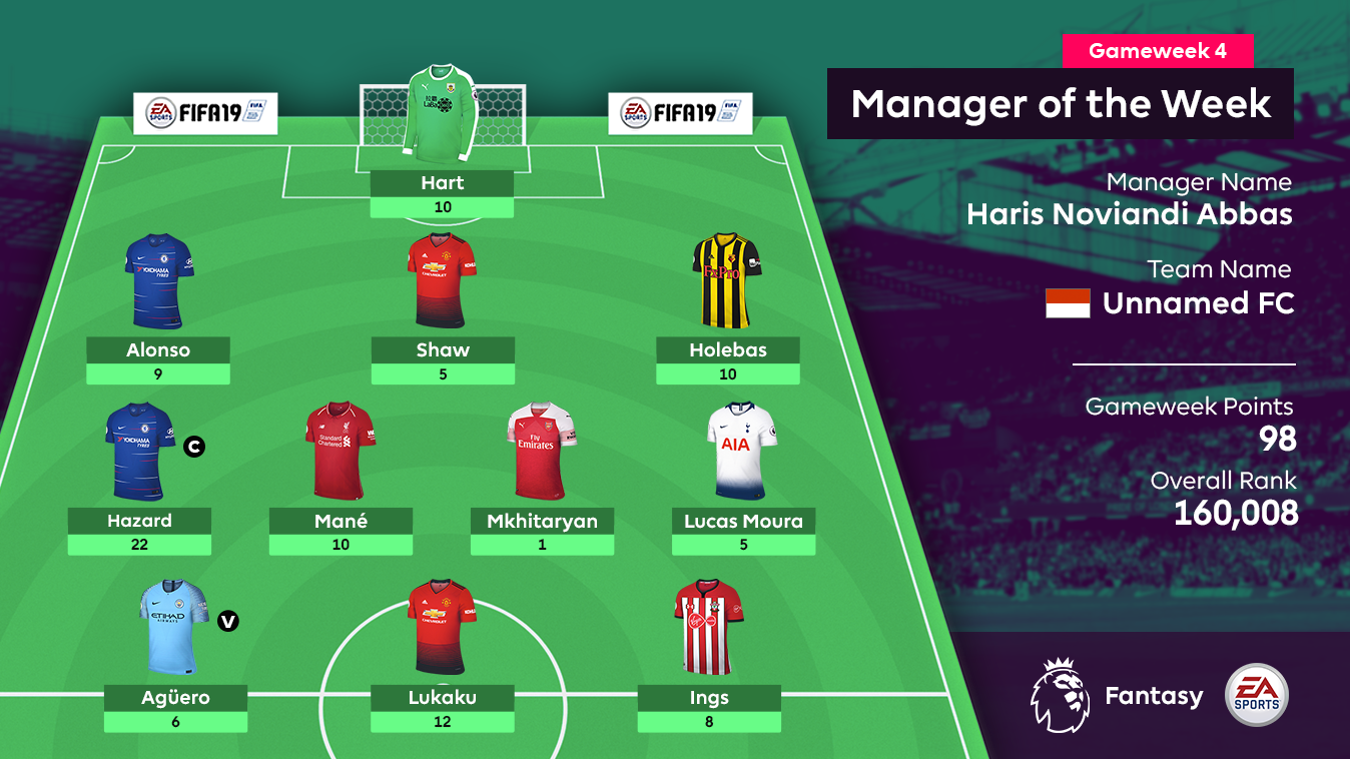 GW4 Manager of the Week