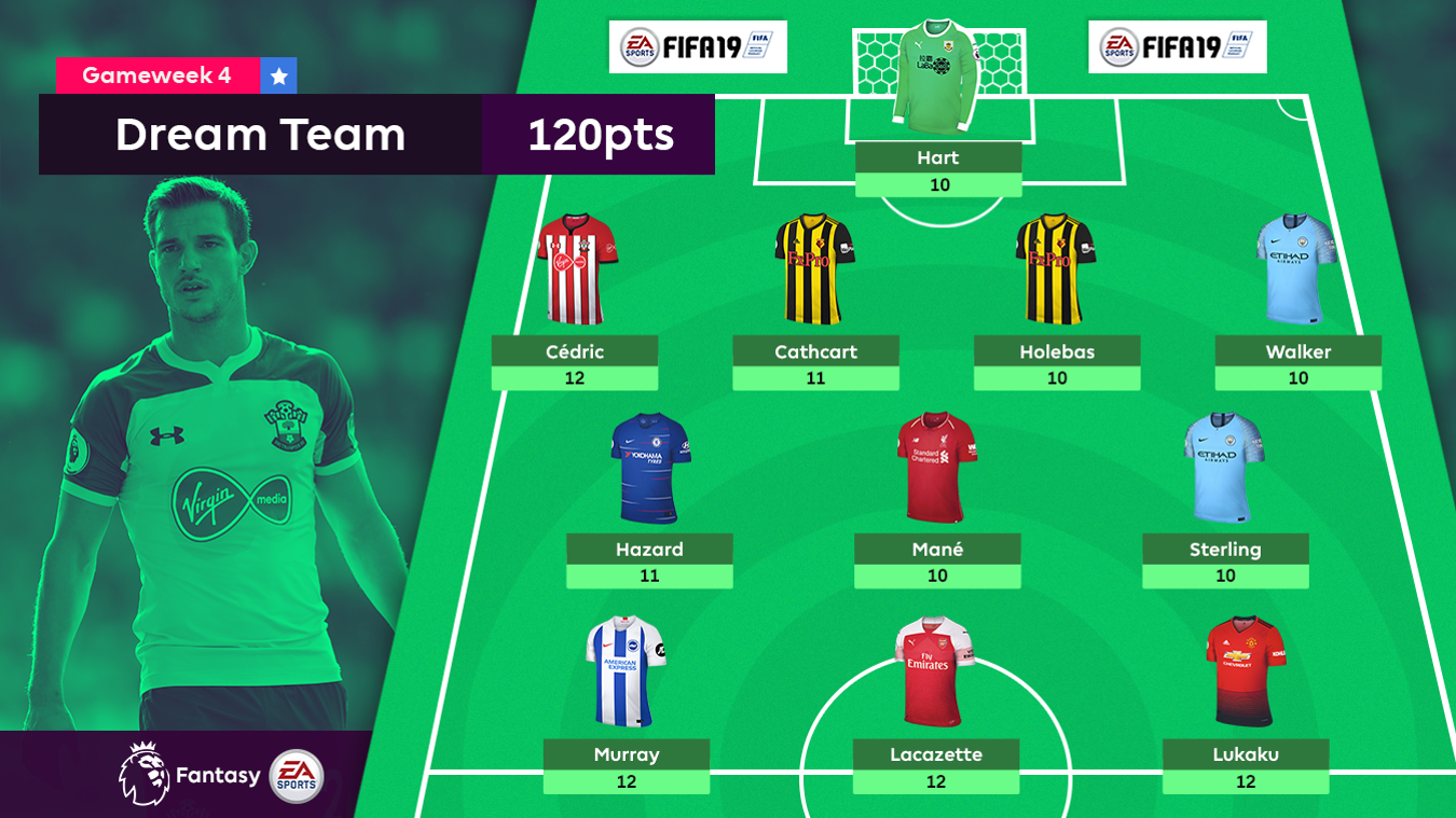 Gameweek 4 Dream Team
