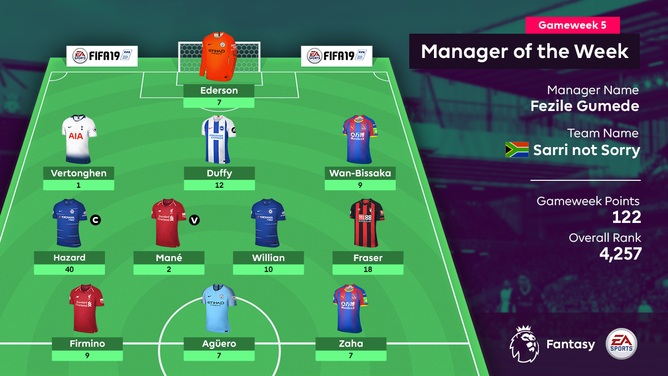 GW5 Manager of the Week