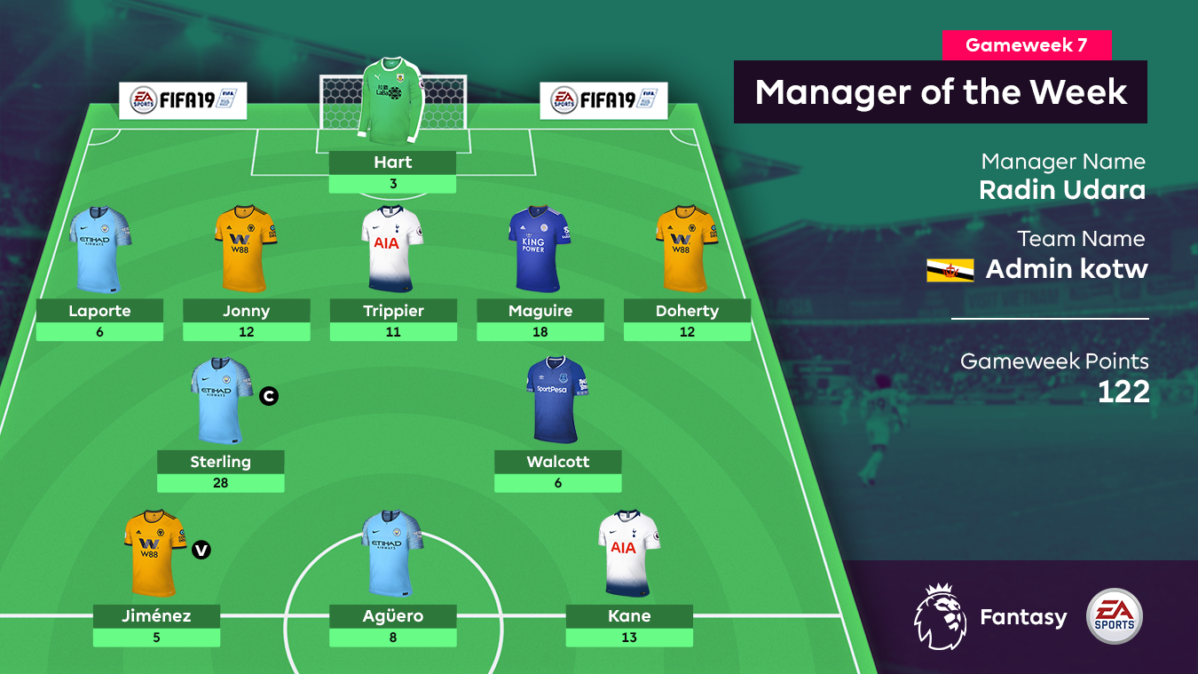 Manager of the Week GW7