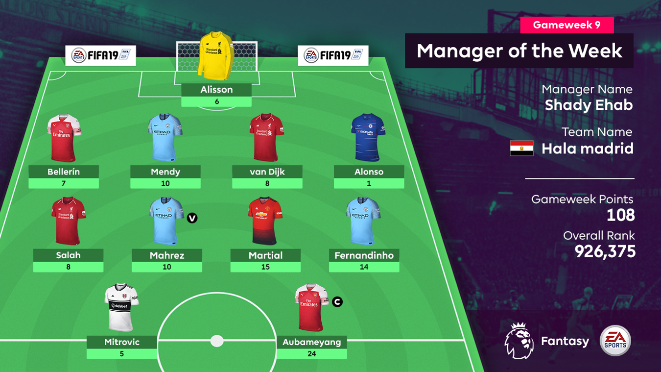 FPL Manager of the Week, Gameweek 9