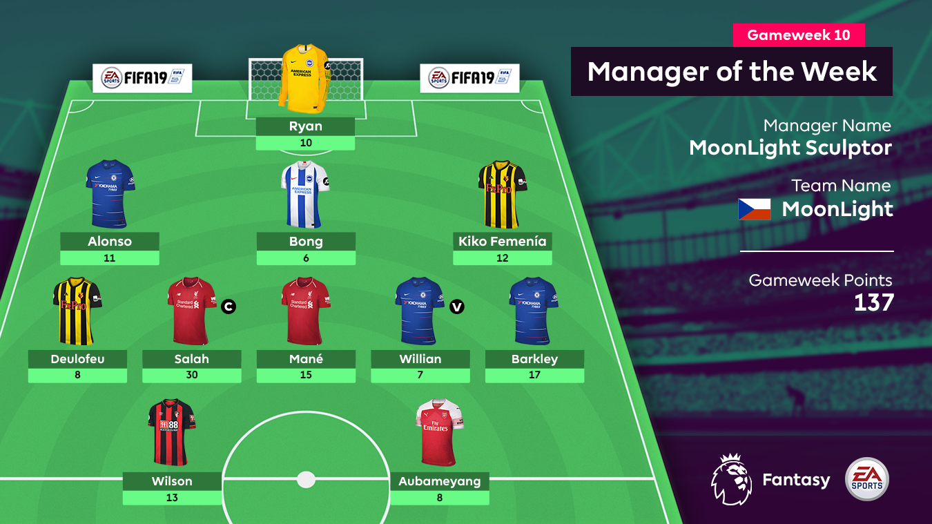 GW10 Manager of the Week
